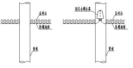 防跨步电压接地网